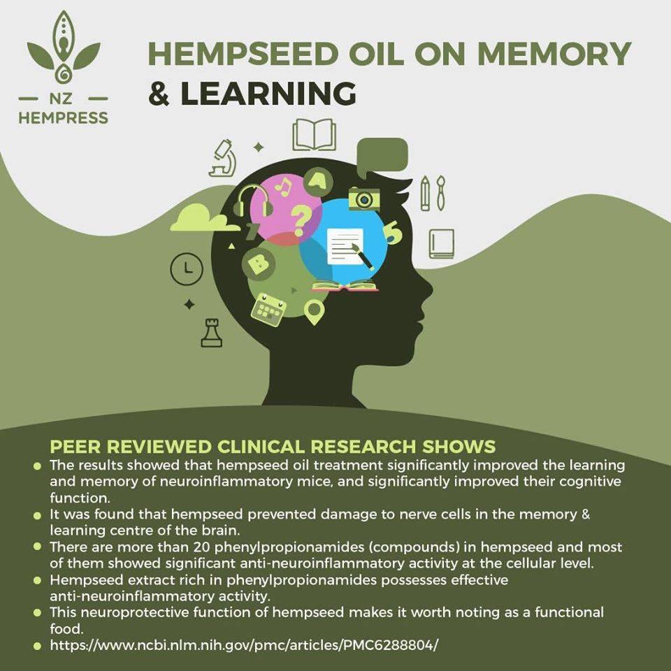 cbd hempseed oil