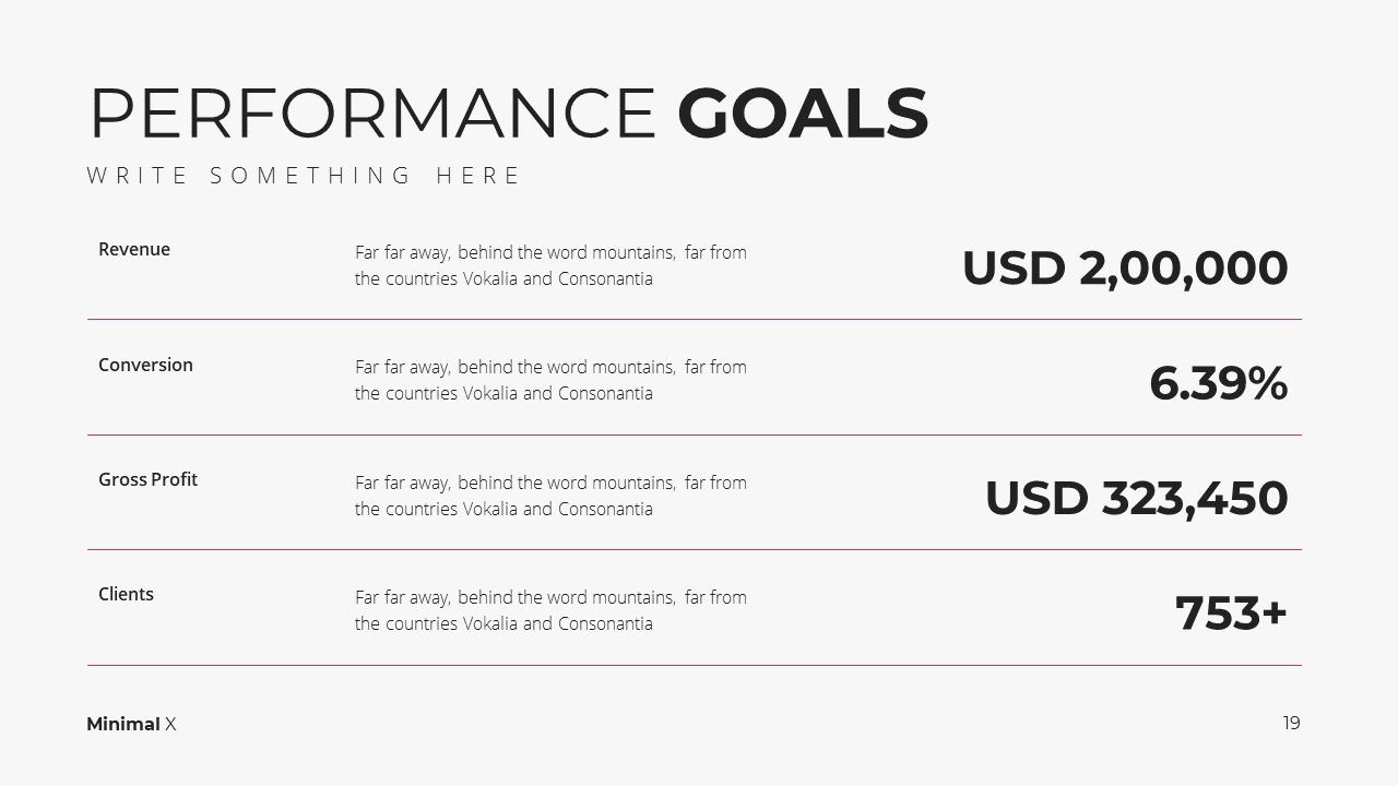 Minimal X Digital Marketing Proposal Presentation Template Performance Goals