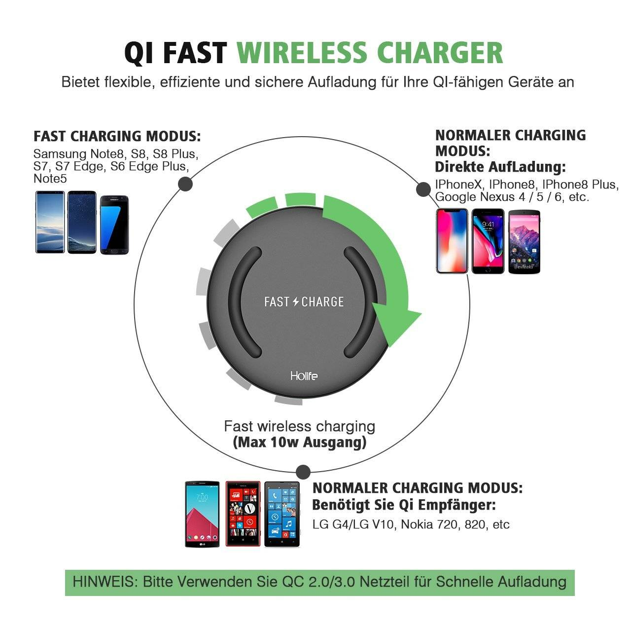 fast wireless charger generation ii holife wireless schnellladeger t mit. Black Bedroom Furniture Sets. Home Design Ideas