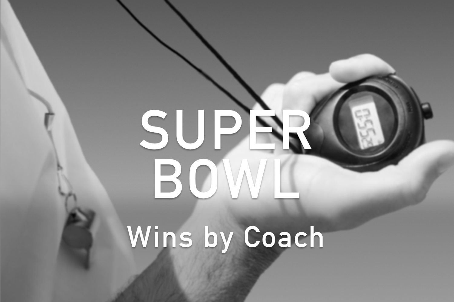 Most Super Bowl Wins by Coach