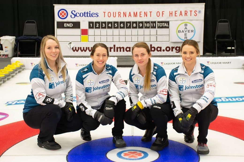 Manitoba provincial curling 2020 - preview of Canada's best
