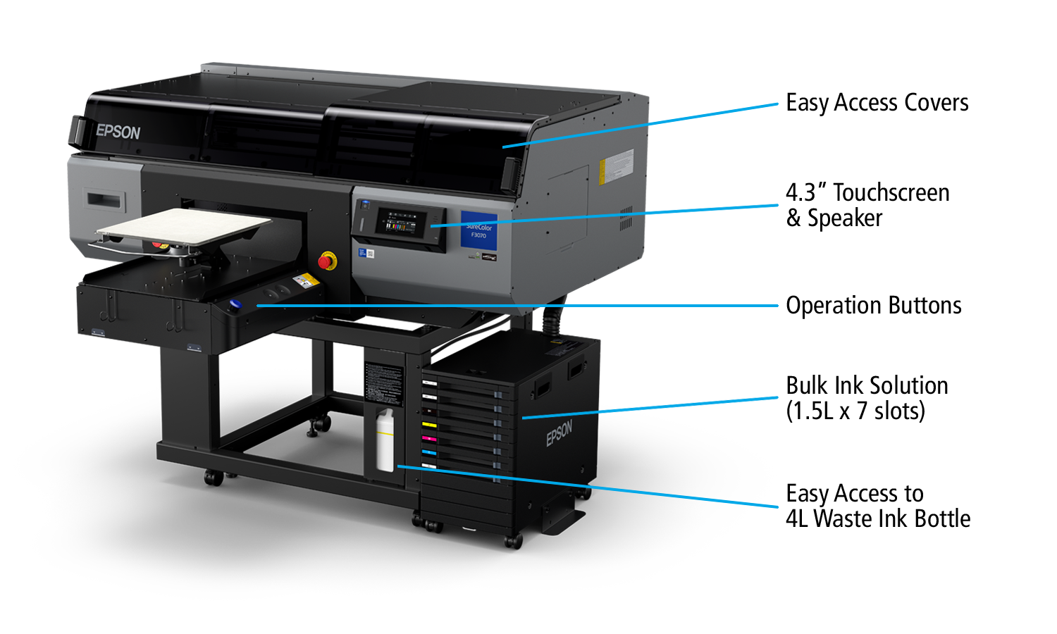 Epson SureColor F3070 Direct to Garment Printer Right Side View with Features