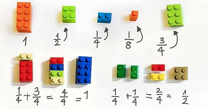 lego math education