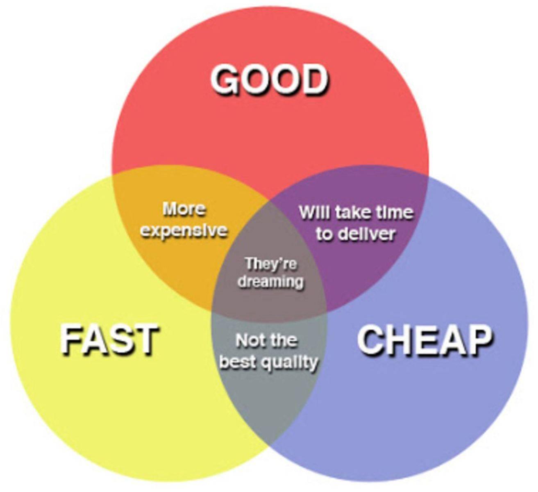 fast-good-cheap-cbd