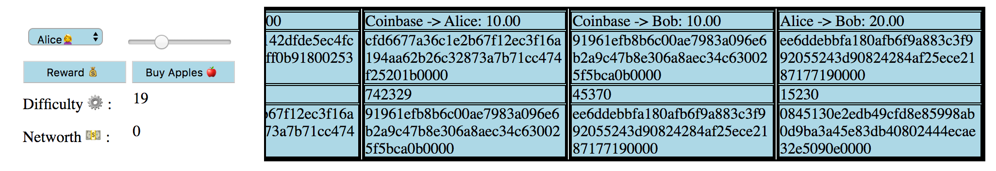 Alice-instance-buyApples1-blockchainView.png