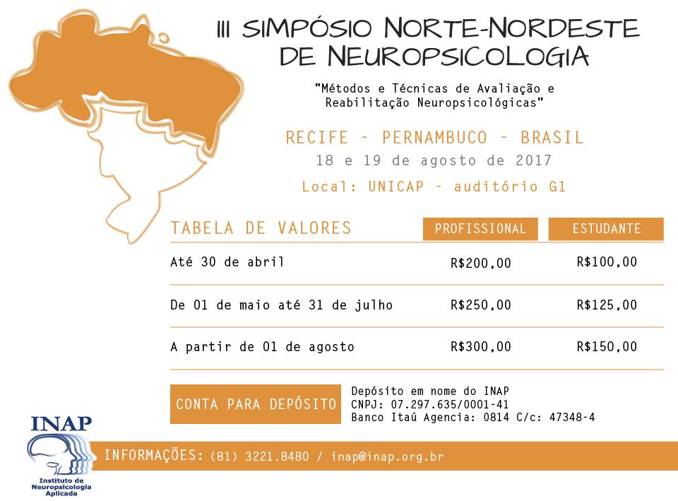 III Simpósio Norte Nordeste de Neuropsicologia