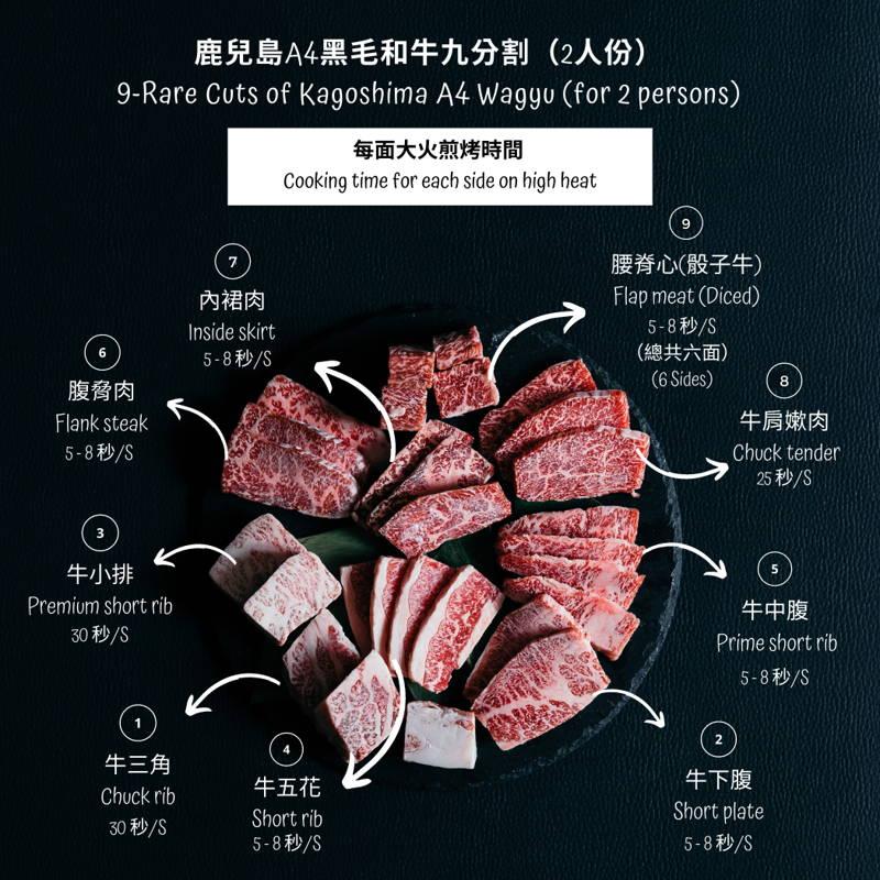 鹿兒島A4黑毛和牛9分割拼盤(2人份)|Double Chefs Market
