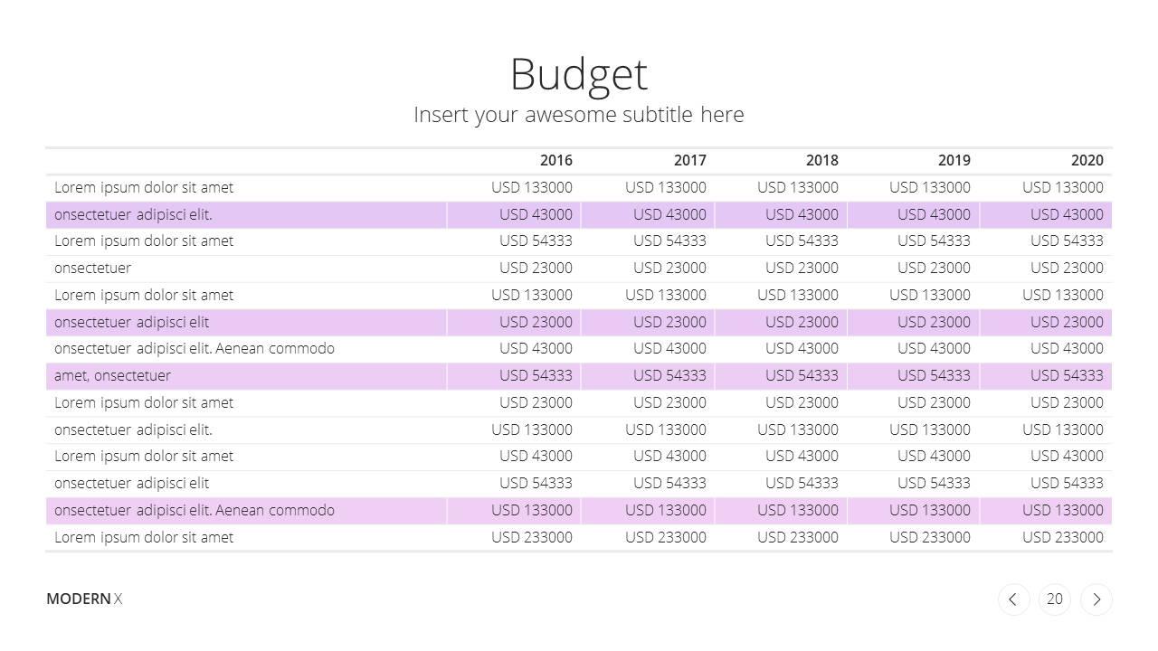 Modern X Digital Marketing Proposal Presentation Template Budget