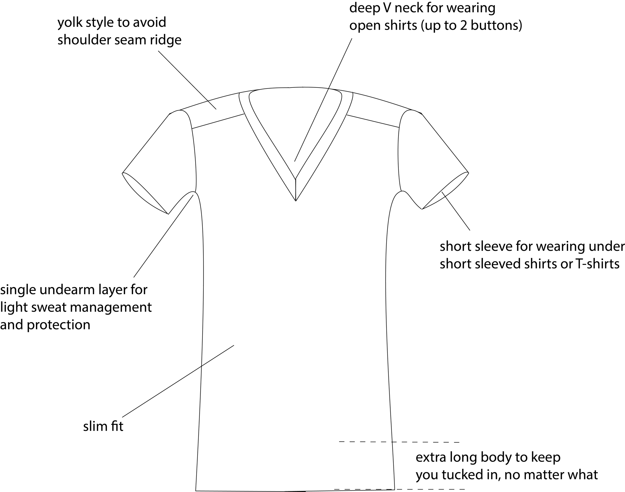 Drawing showing the design and features of the Chester V-neck undershirt