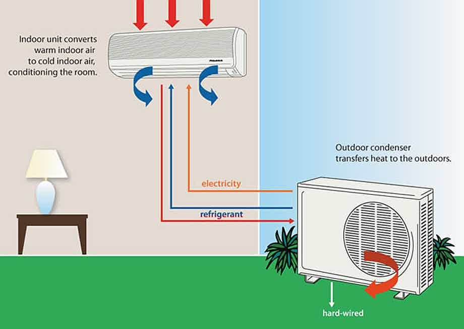 South Africa - split air conditioning system.jpg