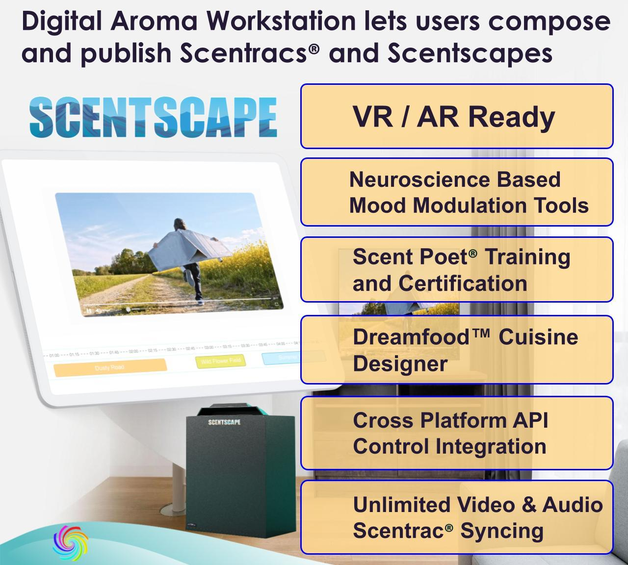 Scentscape Digital Aroma Workstation lets users compose and publish Scentracs and scentscapes for various kinds of media, such as video, music (audio), 360 video, VR and AR