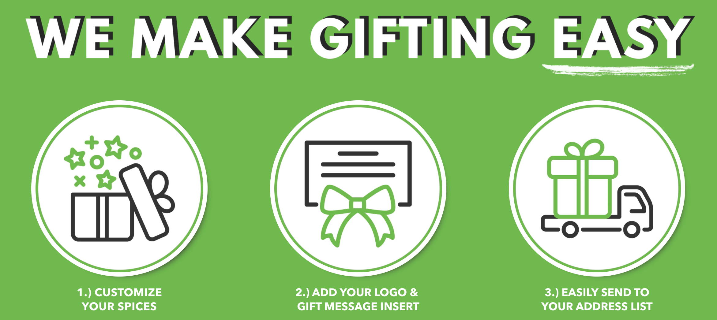 Gifting, Service, Easy, Delivery, Customize