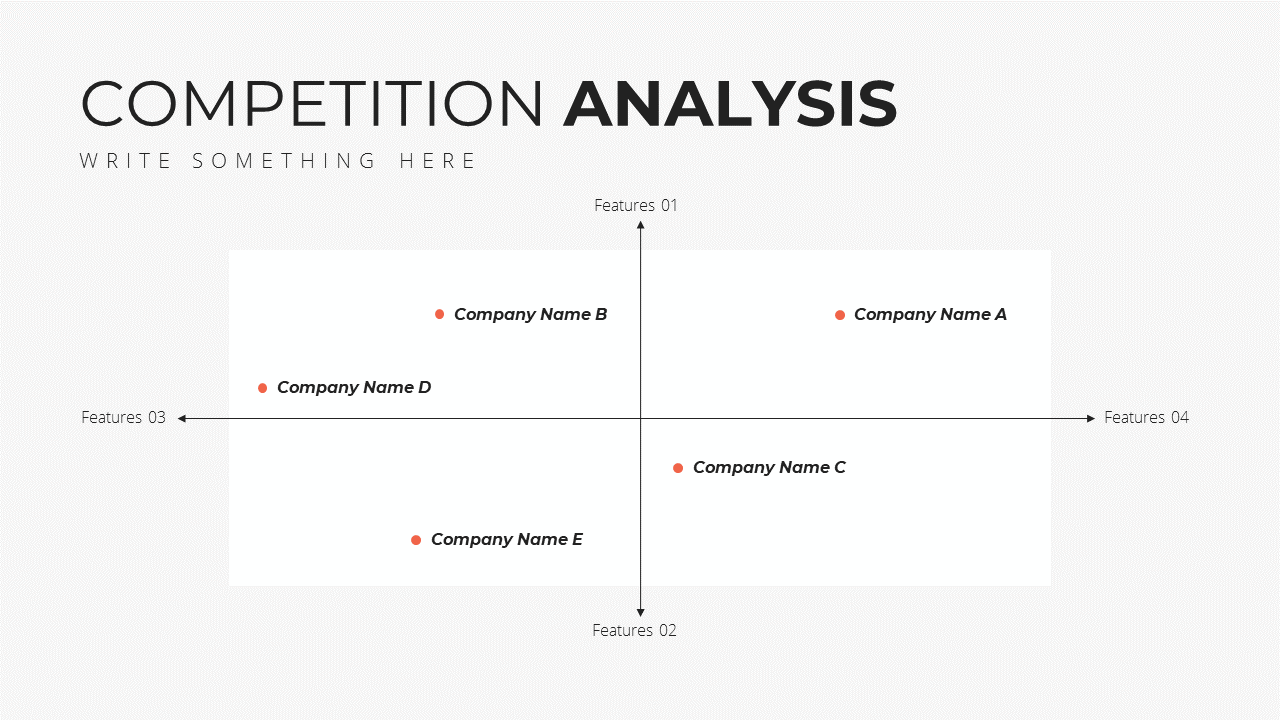 Modern X App/Software Showcase Presentation Template Competition Analysis