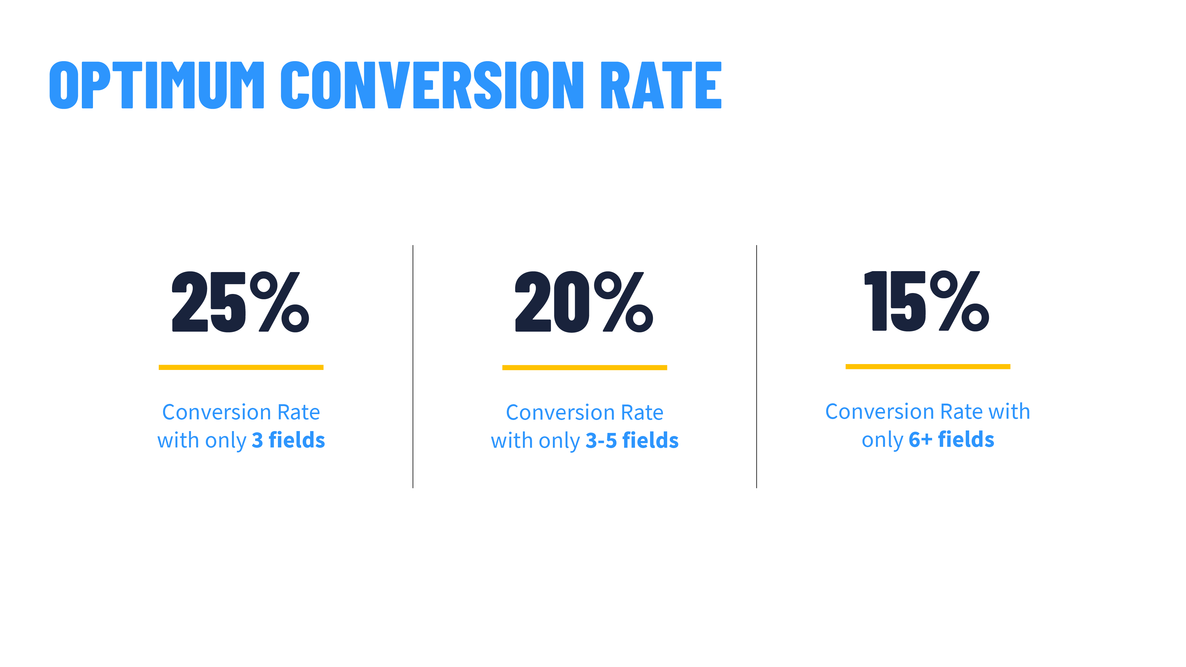 Delivra conversion rate image