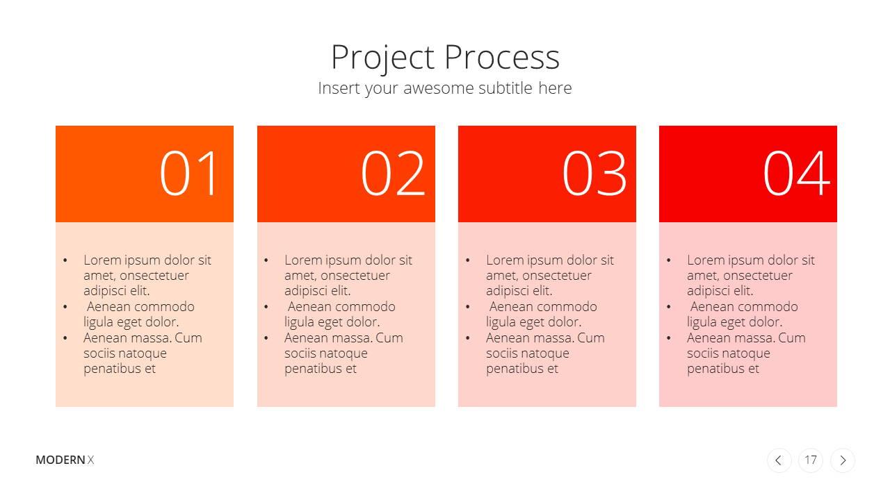 Modern X Project Proposal Presentation Template Project Process