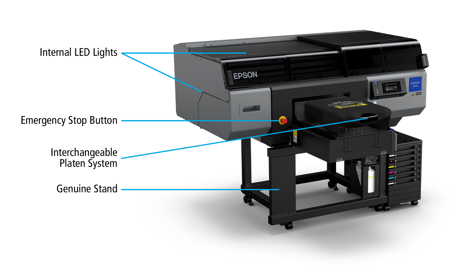 Epson SureColor F3070 Direct to Garment Printer Left Side View with Features