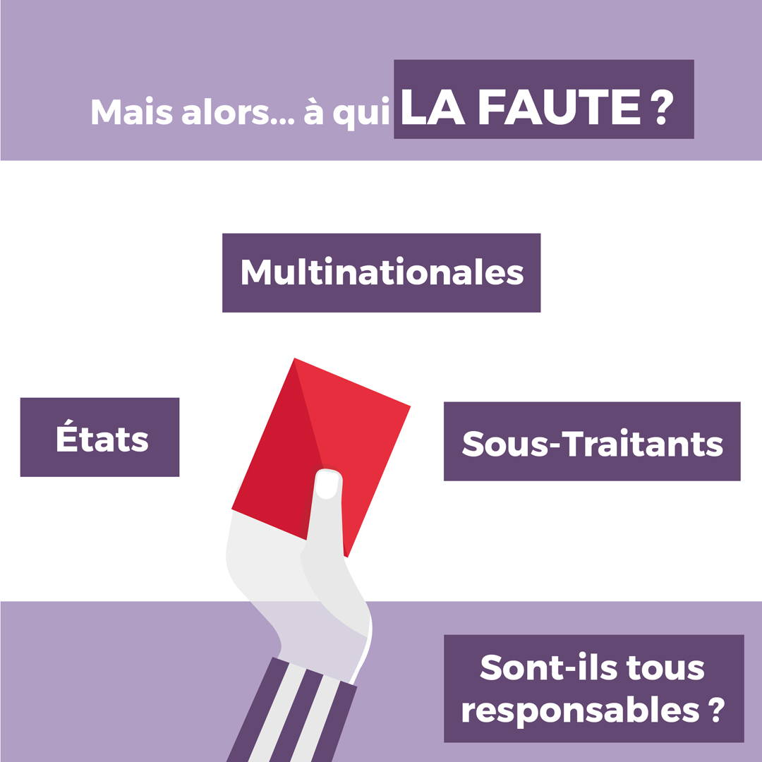 act for ethics, responsable