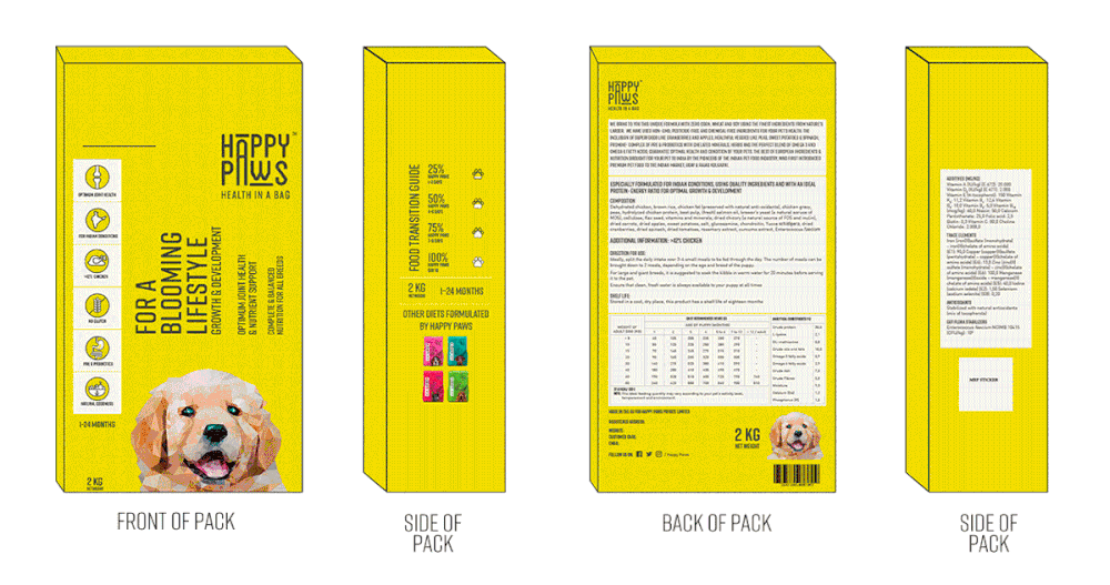 Packaging--ALL-SIDES.gif