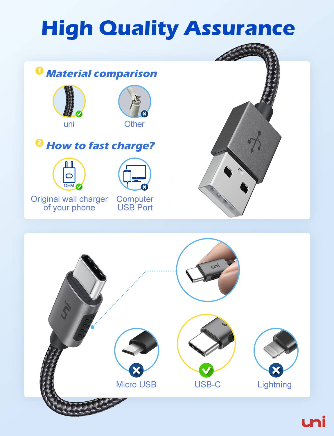 Charge cable for Samsung Galaxy, Sony wh-1000xm3, Macbook Pro, Google Pixel, iPad Air 2020, Nexus, LG, Sony Xperia XZ/XZ2, Moto, HTC, PS5 Controller, Nintendo Switch