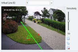 CCTV Camera Smart Alerts
