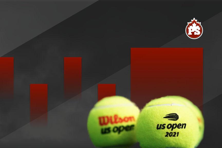 Les pronos sur l'US Open
