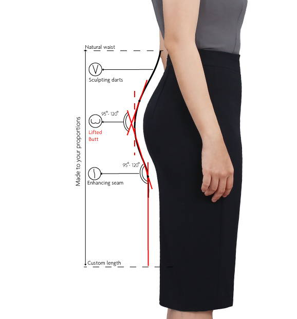 Rita Phil custom pencil skirts | Algorithm 2__Body enhancing