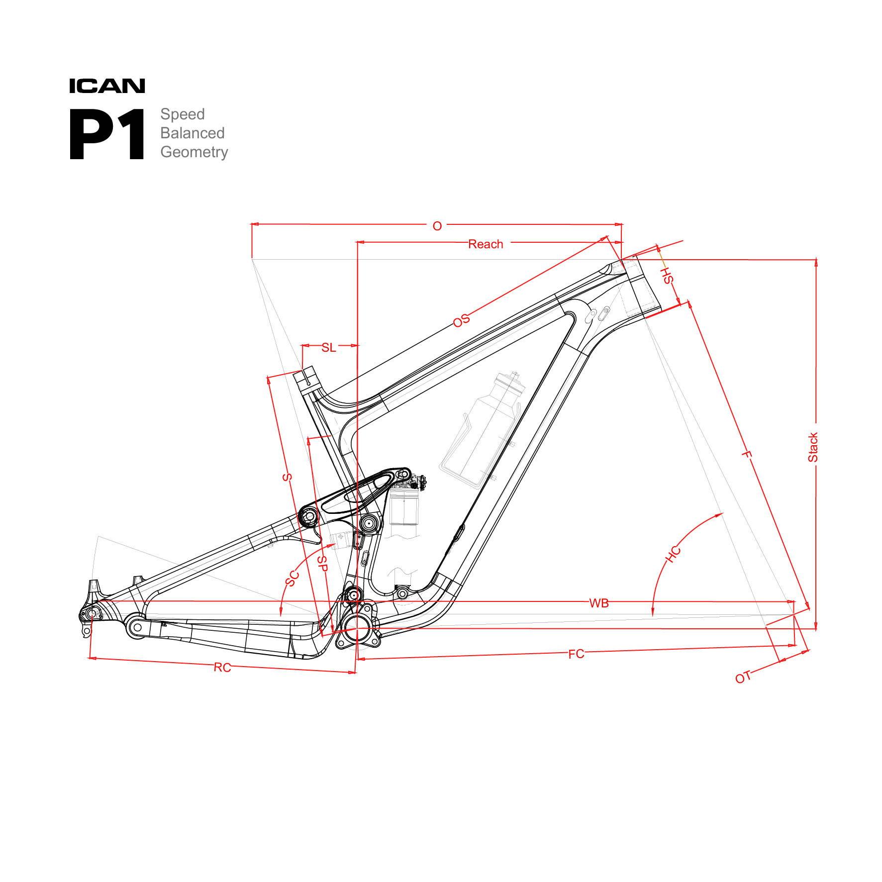 ICAN P1 Geometry