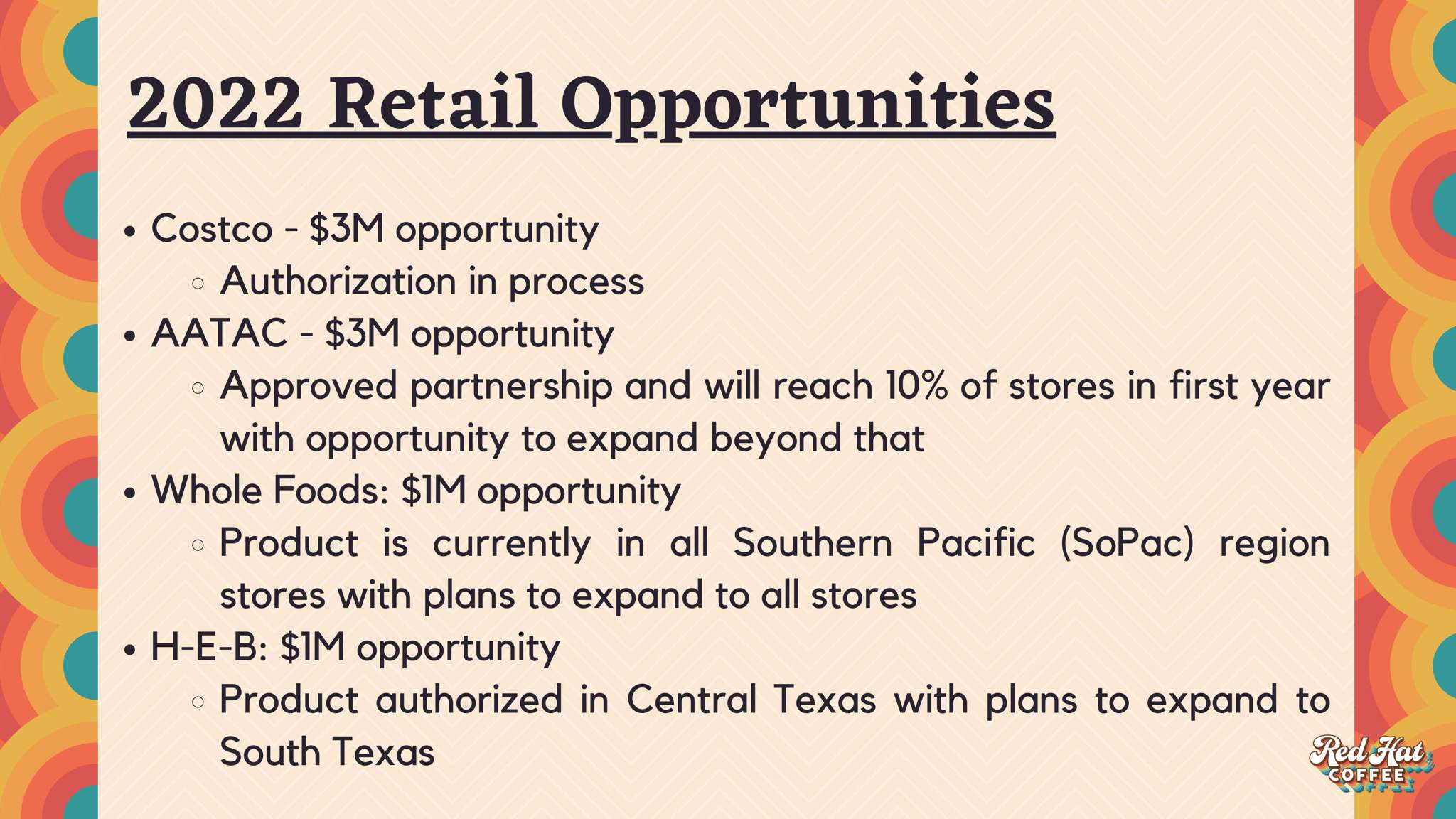 Our retail opportunities are expanding to Costco, AATAC, Whole Foods and HEB.