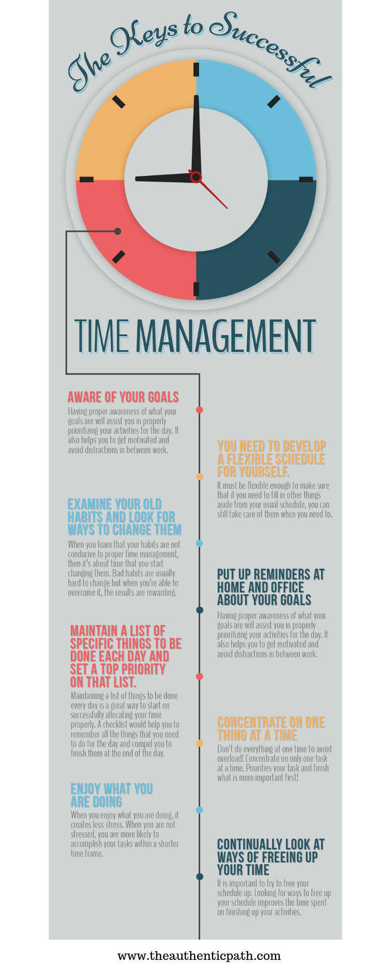 The Keys to Successful Time Management.png