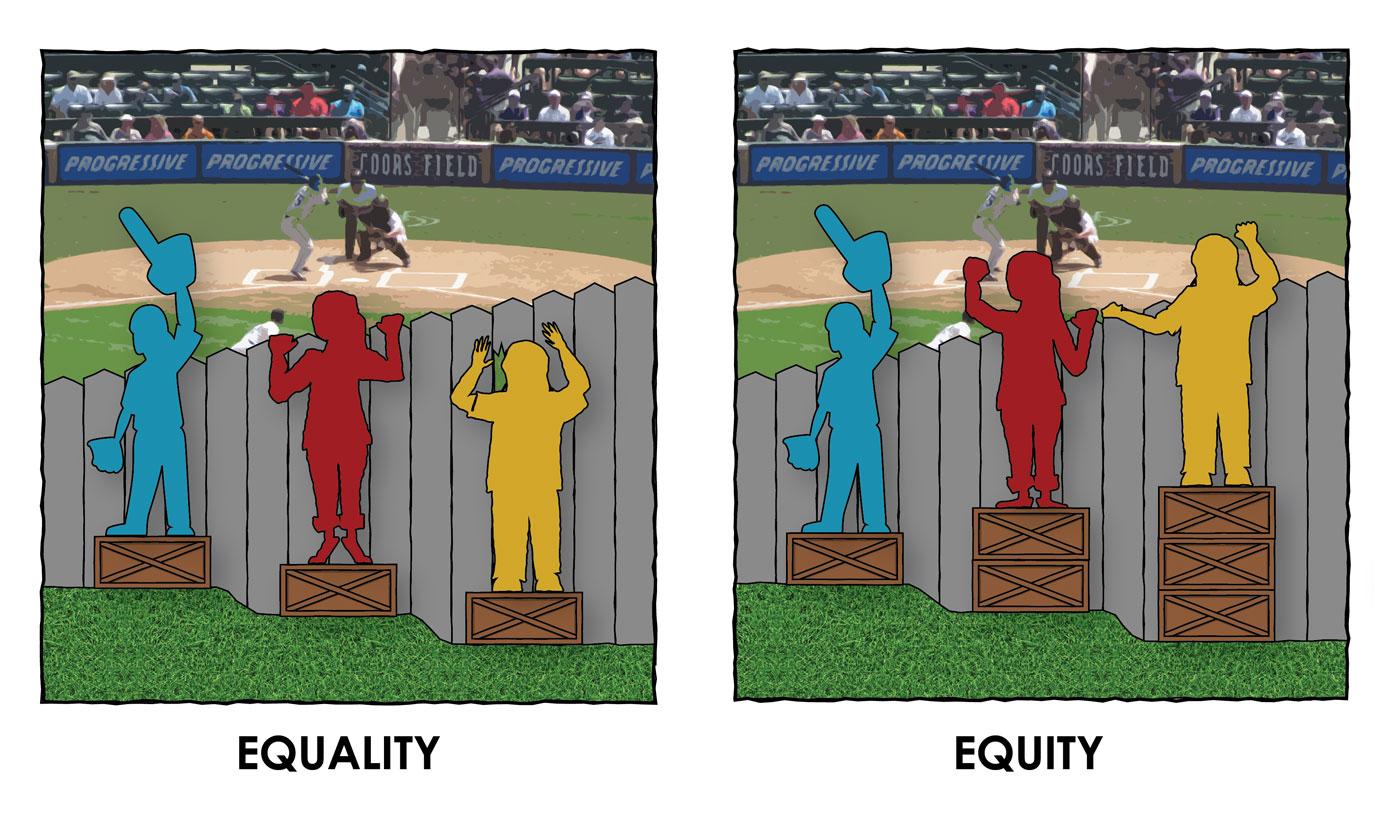 equalityequity.jpg