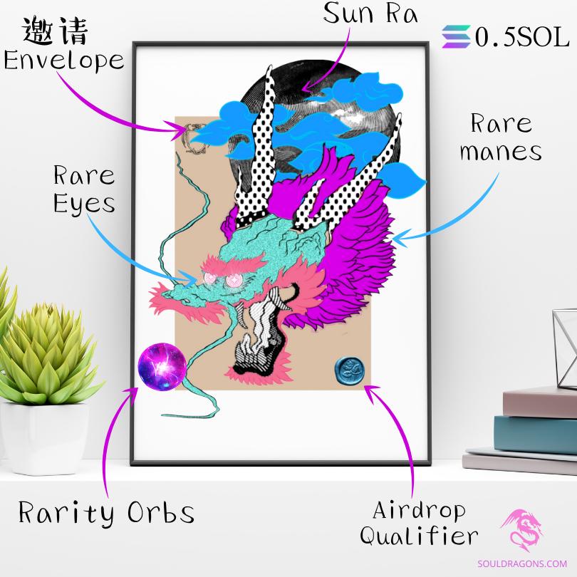 0.5sol   dragon anatomy purp (540 x 540 px) (810 x 810 px)