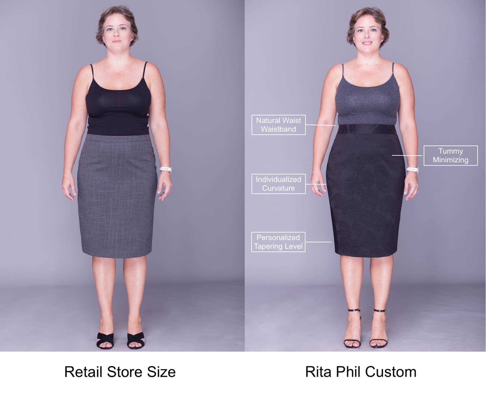 Rita Phil custom pencil skirts | Algorithm 2_Comparison with retail store size skirt