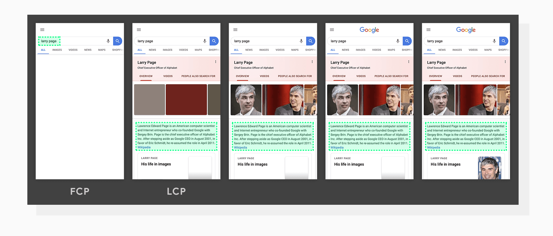 An example of LCP in Google mobile search