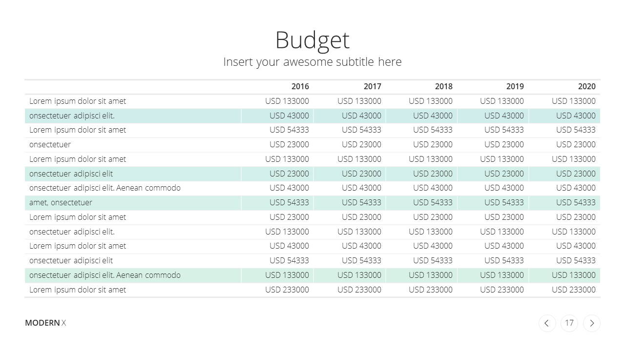 Modern X Marketing Plan Presentation Template Budget