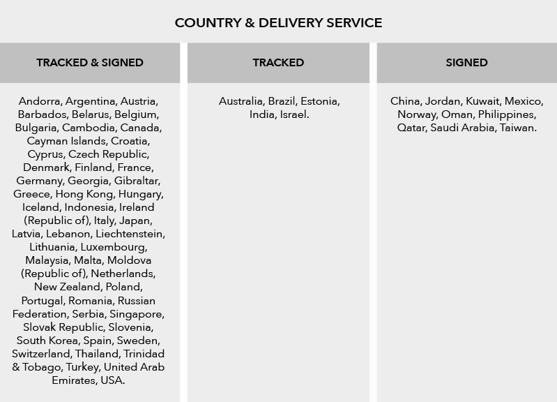 Urban Gilt International Country And Delivery Service