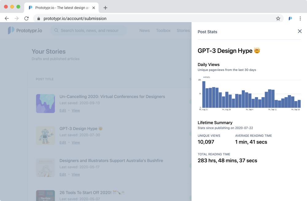 Article Stats Dashboard
