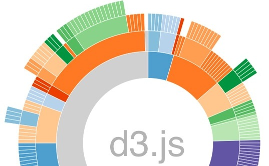 22 Best JavaScript charting libraries as of 2019 - Slant