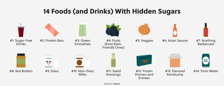14-foods-with-hidden-sugars.jpg