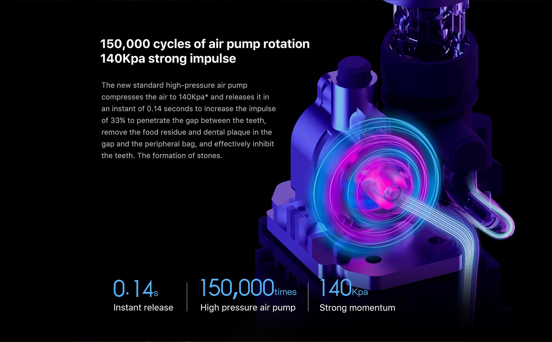 150000 cycles of air pump rotation 140Kpa strong impulse