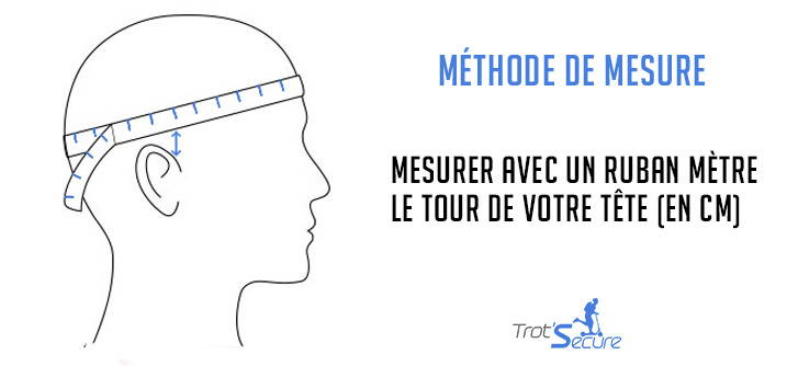 methode mesure casque trottinette electrique
