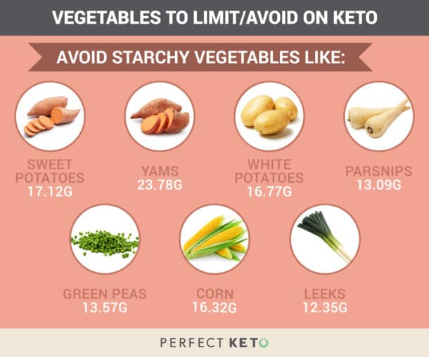 can you eat turnips on the keto diet?