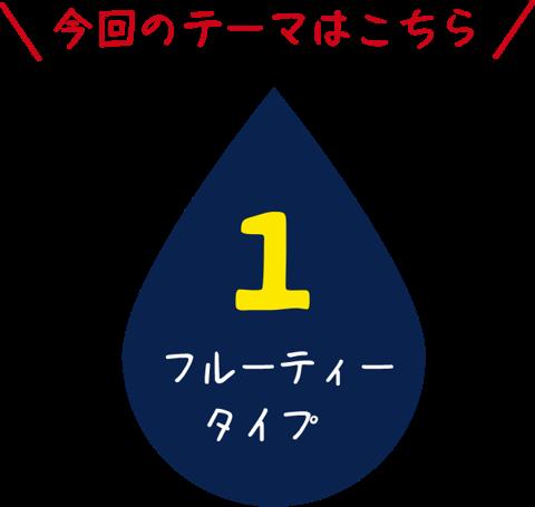 日本酒 フルーティータイプ