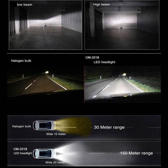 H8 H9 H11 LED Forward lighting High Low Beam Kits Bulbs vs Halogen Lamp