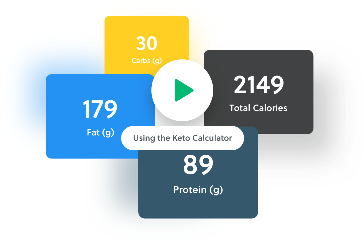 How many calories should you eat to lose weight calculator