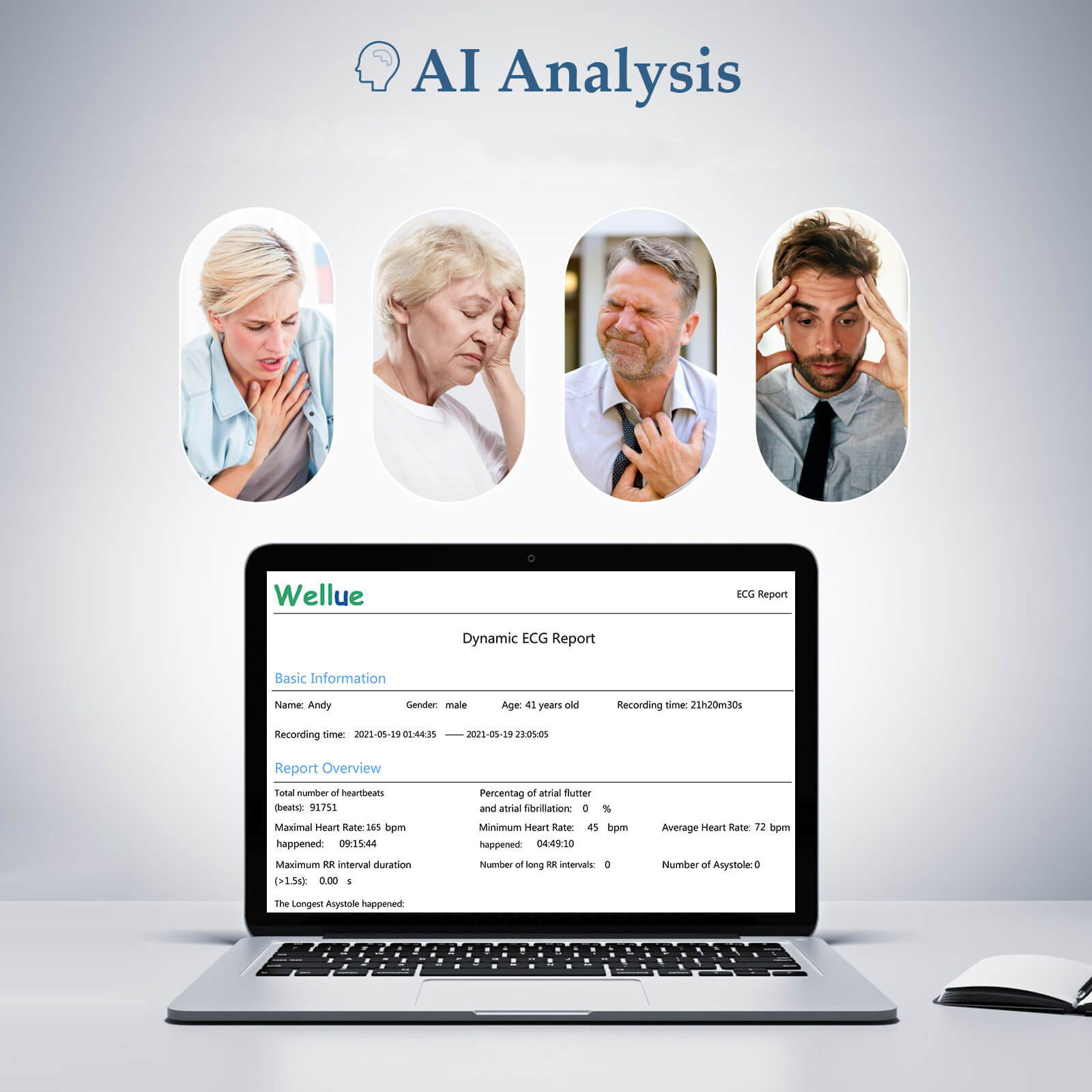 ECG AI分析、AFibの診断におけるAI分析、AI(人工知能対応)ECGアルゴリズム