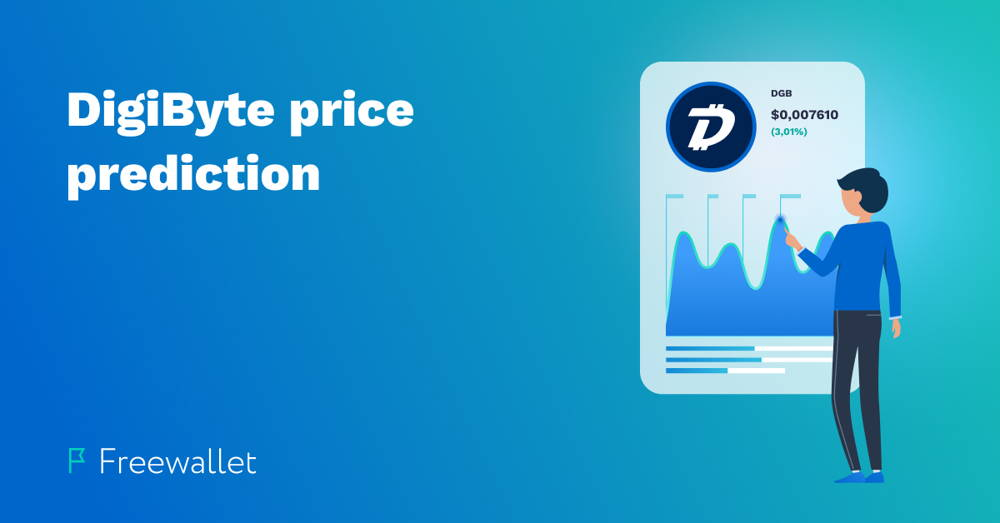 DigiByte price prediction for 2019 and 2020