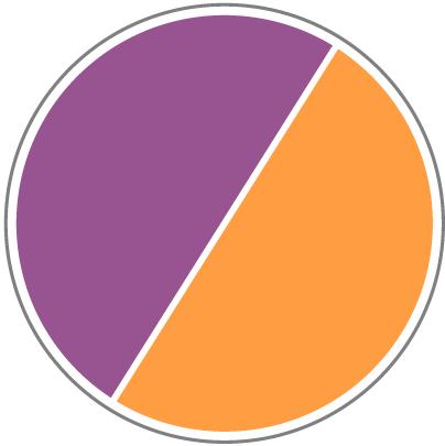 purple orange color of the Pau hana sup surfing carve