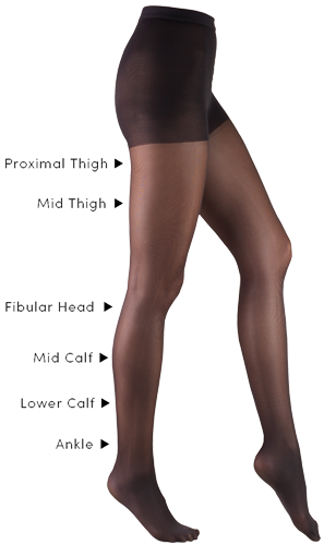 Sheer pantyhose with arrows pointing out Truform's 6 Points of Compression at the ankle, lower calf, mid-calf, fibular head, mid-thigh, and proximal thigh