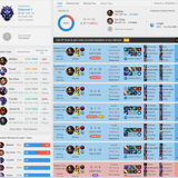 Avatar profile eloboost24.eu