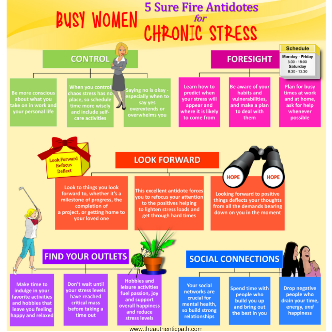 5 Surefire Antidotes for Chronic Stress.png